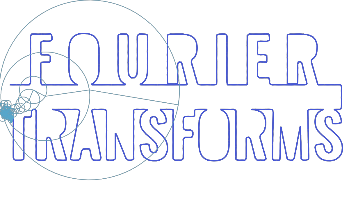 An Interactive Introduction to Fourier Transforms